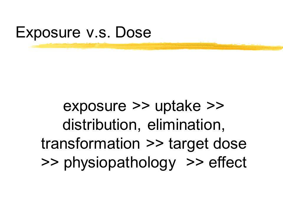 Exposure v.s. Dose exposure >> uptake >> distribution, elimination, transformation >> target dose >> physiopathology >> effect