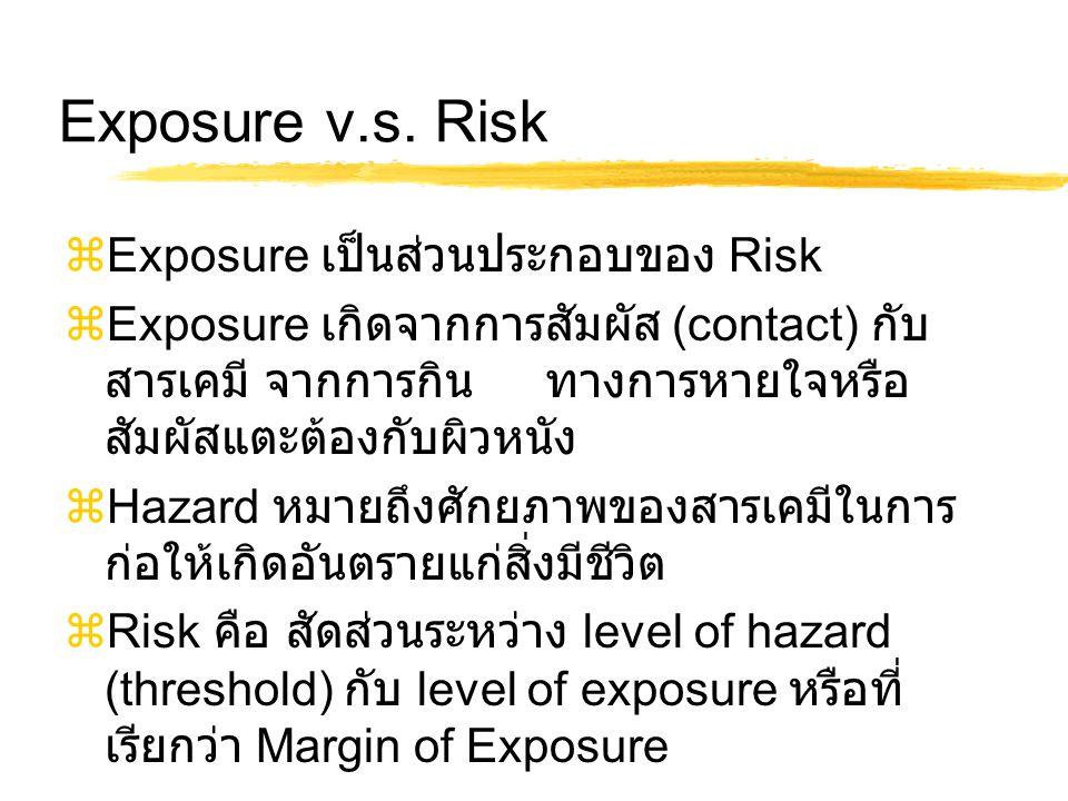 Exposure v.s. Risk  Exposure เป็นส่วนประกอบของ Risk  Exposure เกิดจากการสัมผัส (contact) กับ สารเคมี จากการกิน ทางการหายใจหรือ สัมผัสแตะต้องกับผิวหน