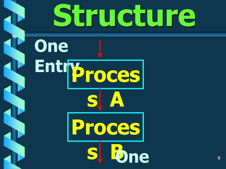 29 Non-local control flow cross reference Programming languageconditionsexceptions AdaNoYes CNo C++NoYes C#NoYes DNoYes HaskellNoYes JavaNoYes Objective CNoYes PHPNoYes PL/1YesNo PythonNoYes RubyNoYes
