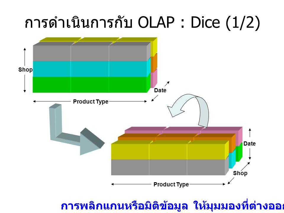 การดำเนินการกับ OLAP : Dice (1/2) Shop Product Type Date Product Type Shop Date การพลิกแกนหรือมิติข้อมูล ให้มุมมองที่ต่างออกไป