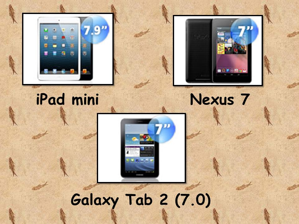 iPad miniNexus 7 Galaxy Tab 2 (7.0)