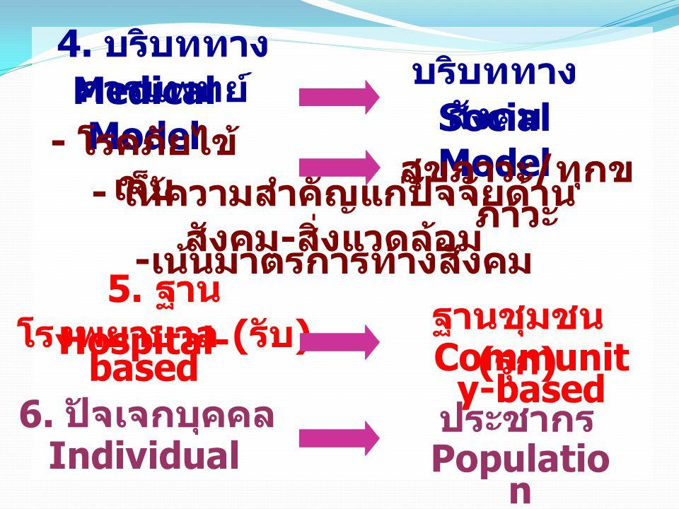 4. บริบททาง การแพทย์ บริบททาง สังคม Medical Model Social Model 5.