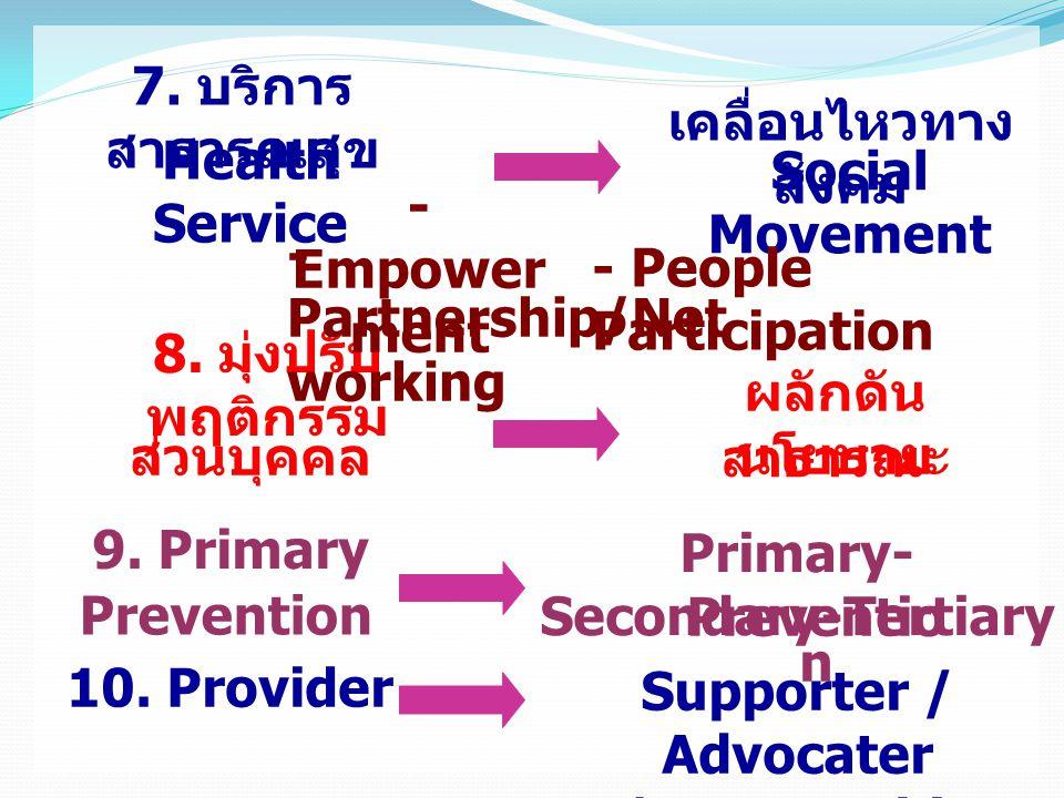8. มุ่งปรับ พฤติกรรม ผลักดัน นโยบาย ส่วนบุคคล สาธารณะ 9.