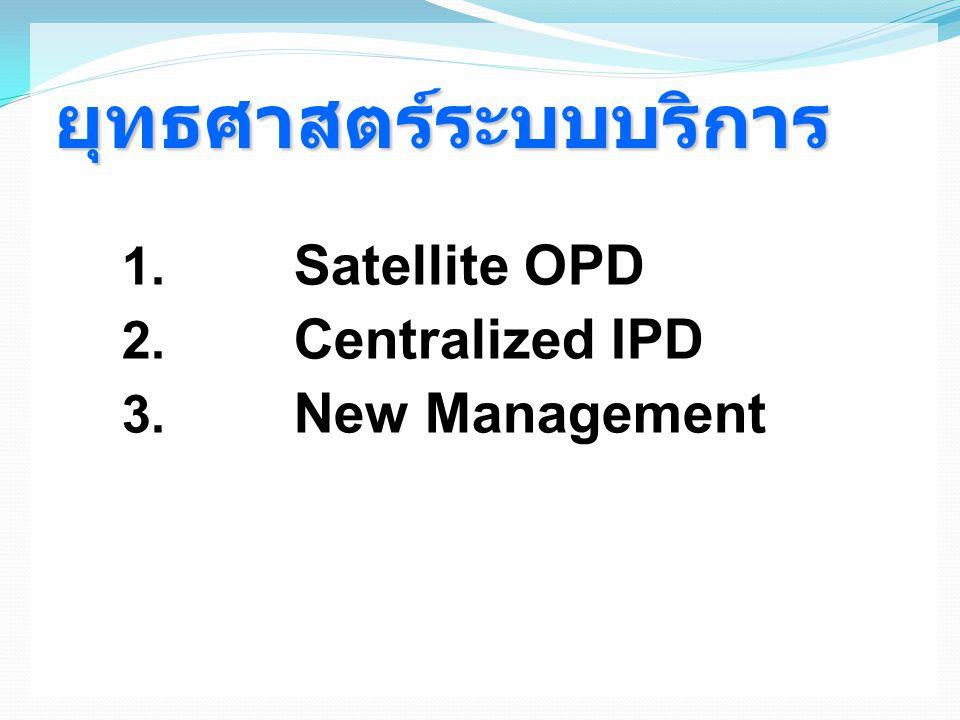 ยุทธศาสตร์ระบบบริการ 1. Satellite OPD 2. Centralized IPD 3. New Management