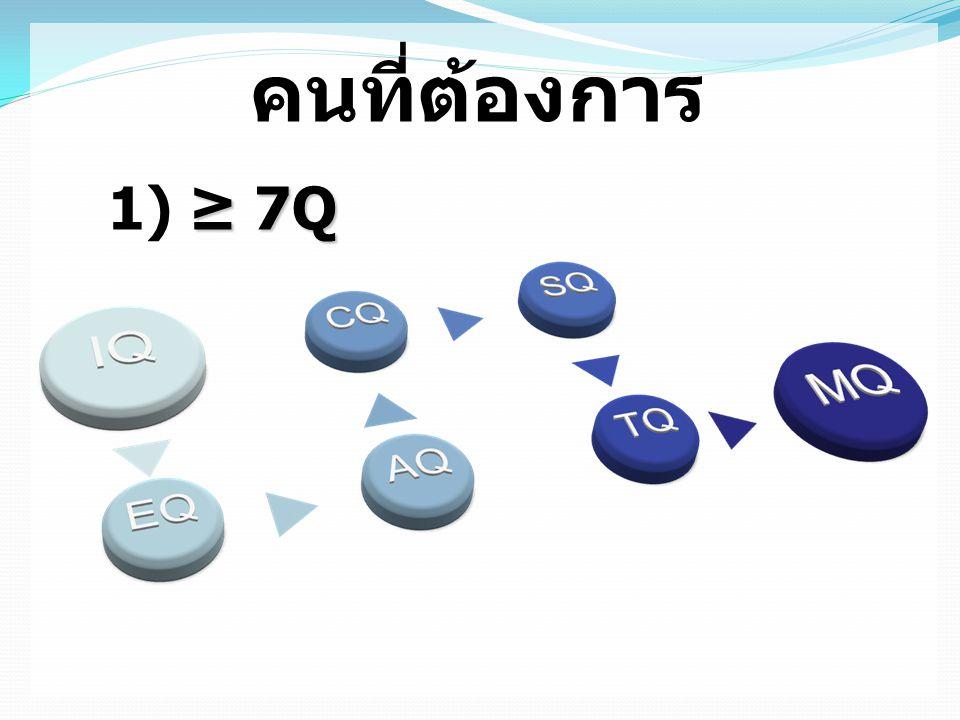 คนที่ต้องการ ≥ 7Q 1) ≥ 7Q
