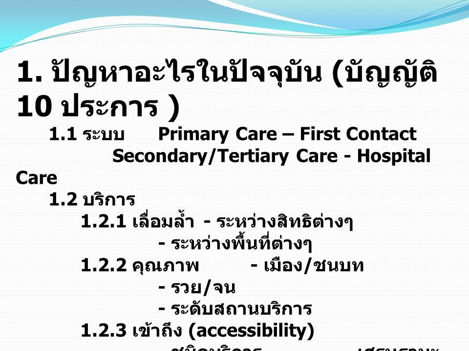 1. ปัญหาอะไรในปัจจุบัน ( บัญญัติ 10 ประการ ) 1.1 ระบบ Primary Care – First Contact Secondary/Tertiary Care - Hospital Care 1.2 บริการ 1.2.1 เลื่อมล้ำ