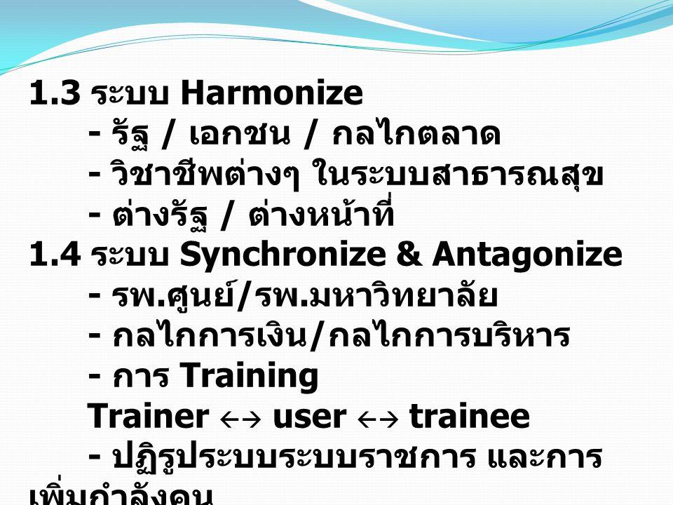 1.3 ระบบ Harmonize - รัฐ / เอกชน / กลไกตลาด - วิชาชีพต่างๆ ในระบบสาธารณสุข - ต่างรัฐ / ต่างหน้าที่ 1.4 ระบบ Synchronize & Antagonize - รพ.