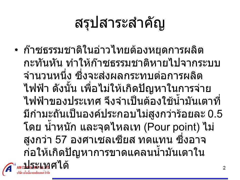 2 สรุปสาระสำคัญ ก๊าซธรรมชาติในอ่าวไทยต้องหยุดการผลิต กะทันหัน ทำให้ก๊าซธรรมชาติหายไปจากระบบ จำนวนหนึ่ง ซึ่งจะส่งผลกระทบต่อการผลิต ไฟฟ้า ดังนั้น เพื่อไม่ให้เกิดปัญหาในการจ่าย ไฟฟ้าของประเทศ จึงจำเป็นต้องใช้น้ำมันเตาที่ มีกำมะถันเป็นองค์ประกอบไม่สูงกว่าร้อยละ 0.5 โดย นํ้าหนัก และจุดไหลเท (Pour point) ไม่ สูงกว่า 57 องศาเซลเซียส ทดแทน ซึ่งอาจ ก่อให้เกิดปัญหาการขาดแคลนน้ำมันเตาใน ประเทศได้
