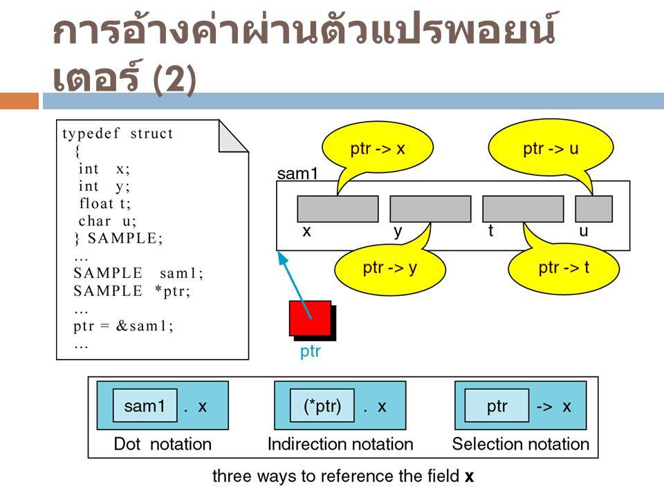 การอ้างค่าผ่านตัวแปรพอยน์ เตอร์ (2)