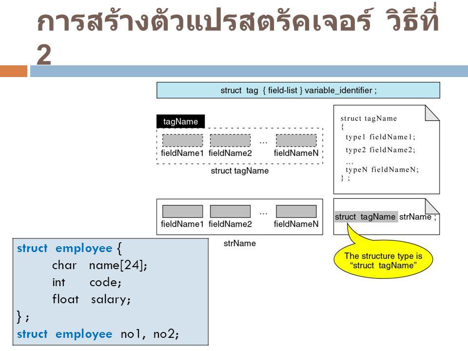การสร้างตัวแปรสตรัคเจอร์ วิธีที่ 2 struct employee { char name[24]; int code; float salary; } ; struct employee no1, no2;