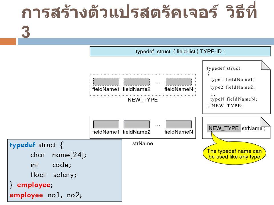 การสร้างตัวแปรสตรัคเจอร์ วิธีที่ 3 typedef struct { char name[24]; int code; float salary; } employee; employee no1, no2;