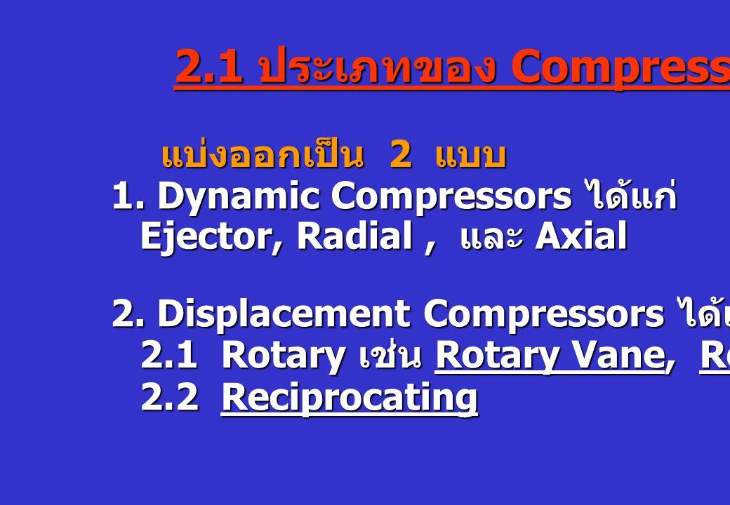 2.1 ประเภทของ Compressors แบ่งออกเป็น 2 แบบ 1. Dynamic Compressors ได้แก่ Ejector, Radial, และ Axial 2. Displacement Compressors ได้แก่ 2. Displacemen