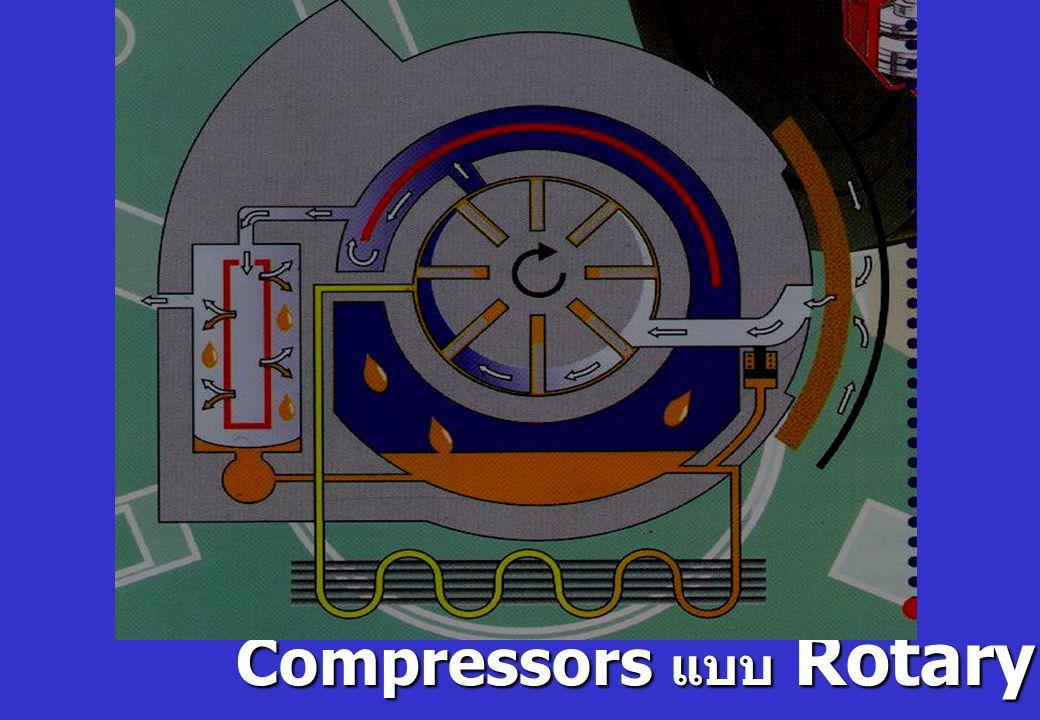 Compressors แบบ Rotary Vane