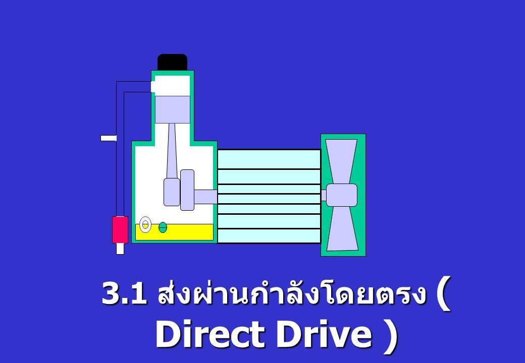 3.1 ส่งผ่านกำลังโดยตรง ( Direct Drive )