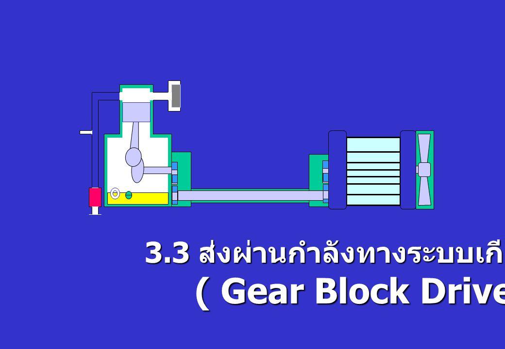 3.3 ส่งผ่านกำลังทางระบบเกียร์ ( Gear Block Drive ) ( Gear Block Drive )