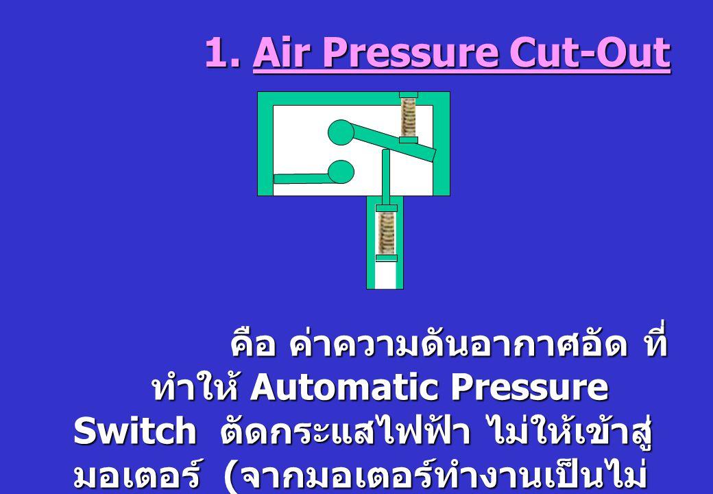 คือ ค่าความดันอากาศอัด ที่ ทำให้ Automatic Pressure คือ ค่าความดันอากาศอัด ที่ ทำให้ Automatic Pressure Switch ตัดกระแสไฟฟ้า ไม่ให้เข้าสู่ มอเตอร์ ( จ