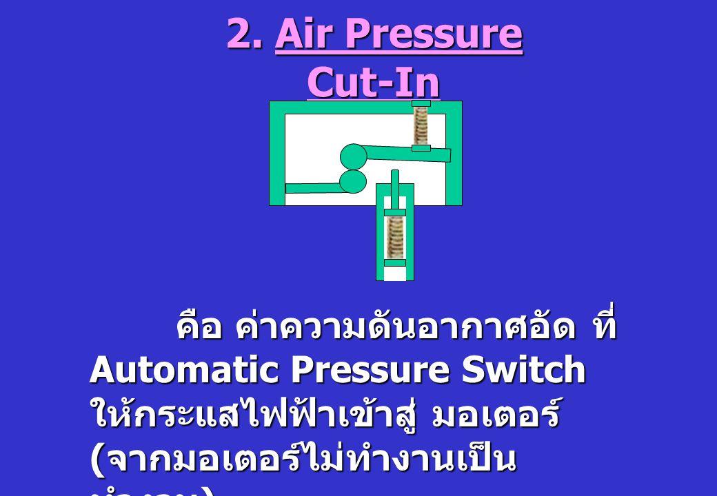 2. Air Pressure Cut-In คือ ค่าความดันอากาศอัด ที่ Automatic Pressure Switch ให้กระแสไฟฟ้าเข้าสู่ มอเตอร์ ( จากมอเตอร์ไม่ทำงานเป็น ทำงาน ) คือ ค่าความด