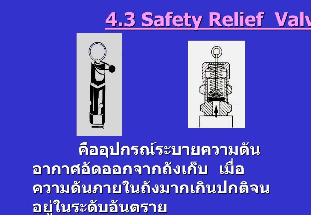 คืออุปกรณ์ระบายความดัน อากาศอัดออกจากถังเก็บ เมื่อ ความดันภายในถังมากเกินปกติจน อยู่ในระดับอันตราย คืออุปกรณ์ระบายความดัน อากาศอัดออกจากถังเก็บ เมื่อ