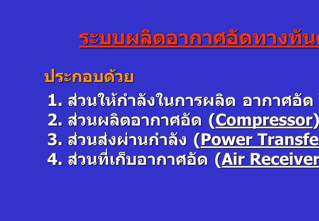 ระบบผลิตอากาศอัดทางทันตกรรม ประกอบด้วย 1. ส่วนให้กำลังในการผลิต อากาศอัด ได้แก่ Motor 2. ส่วนผลิตอากาศอัด (Compressor) 3. ส่วนส่งผ่านกำลัง (Power Tran