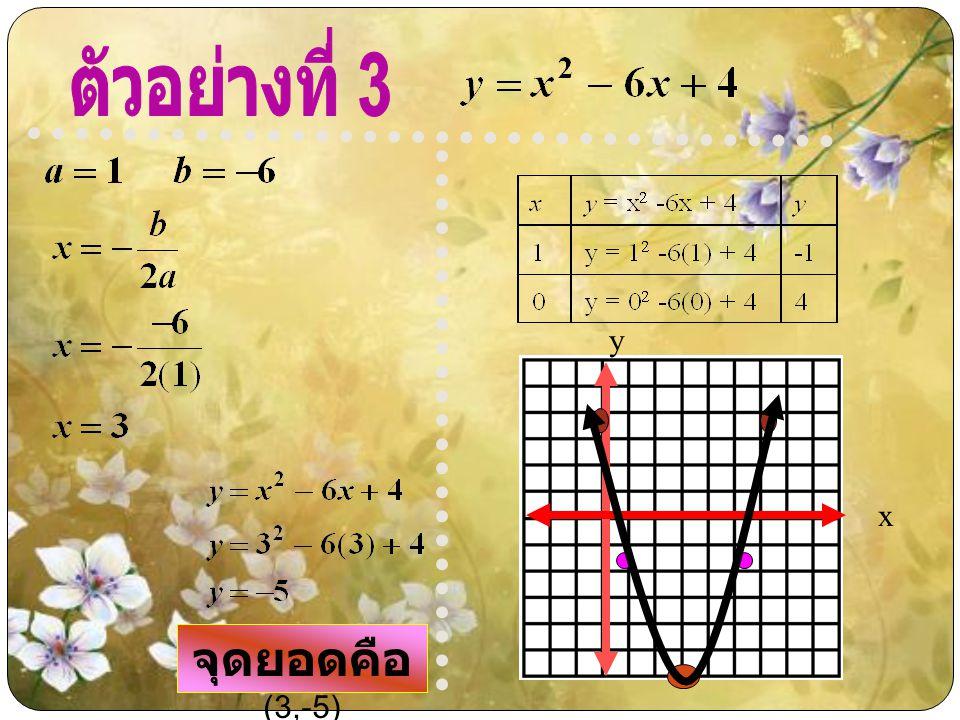จุดยอดคือ (3,-5) x y