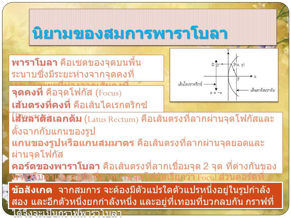 รูปแบบของพาราโบลาที่มีจุด ศูนย์กลางอยู่ที่จุด (0,0) พาราโบลาซึ่งมีจุดยอดที่จุด (0,0) และแกนของรูปทับแกน y พาราโบลาซึ่งมีจุดยอดที่จุด (0,0) และแกนของรูปทับแกน x