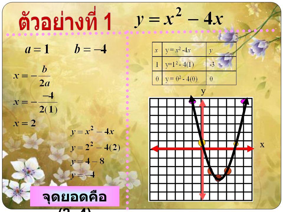 จุดยอดคือ (0,3) x y