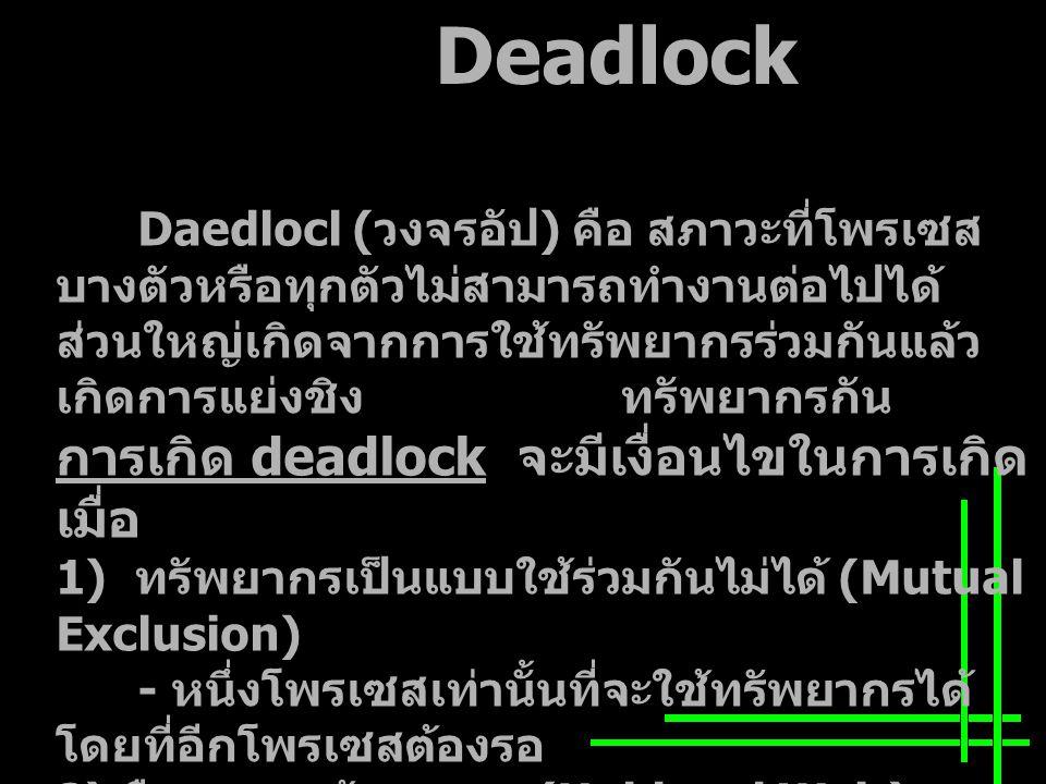 Daedlocl ( วงจรอัป ) คือ สภาวะที่โพรเซส บางตัวหรือทุกตัวไม่สามารถทำงานต่อไปได้ ส่วนใหญ่เกิดจากการใช้ทรัพยากรร่วมกันแล้ว เกิดการแย่งชิง ทรัพยากรกัน การเกิด deadlock จะมีเงื่อนไขในการเกิด เมื่อ 1) ทรัพยากรเป็นแบบใช้ร่วมกันไม่ได้ (Mutual Exclusion) - หนึ่งโพรเซสเท่านั้นที่จะใช้ทรัพยากรได้ โดยที่อีกโพรเซสต้องรอ 2) ถือครองแล้วรอคอย (Hold and Wait) - มีโพรเซสตัวหนึ่งใช้ทรัพยากรอยู่ โดยที่มี การรอคอยทรัพยากรอีก ตัว หนึ่งซึ่งทรัพยากรตัวนี้ถูกครอบครองโดยโพ รเซสอีกตัวหนึ่ง Deadlock