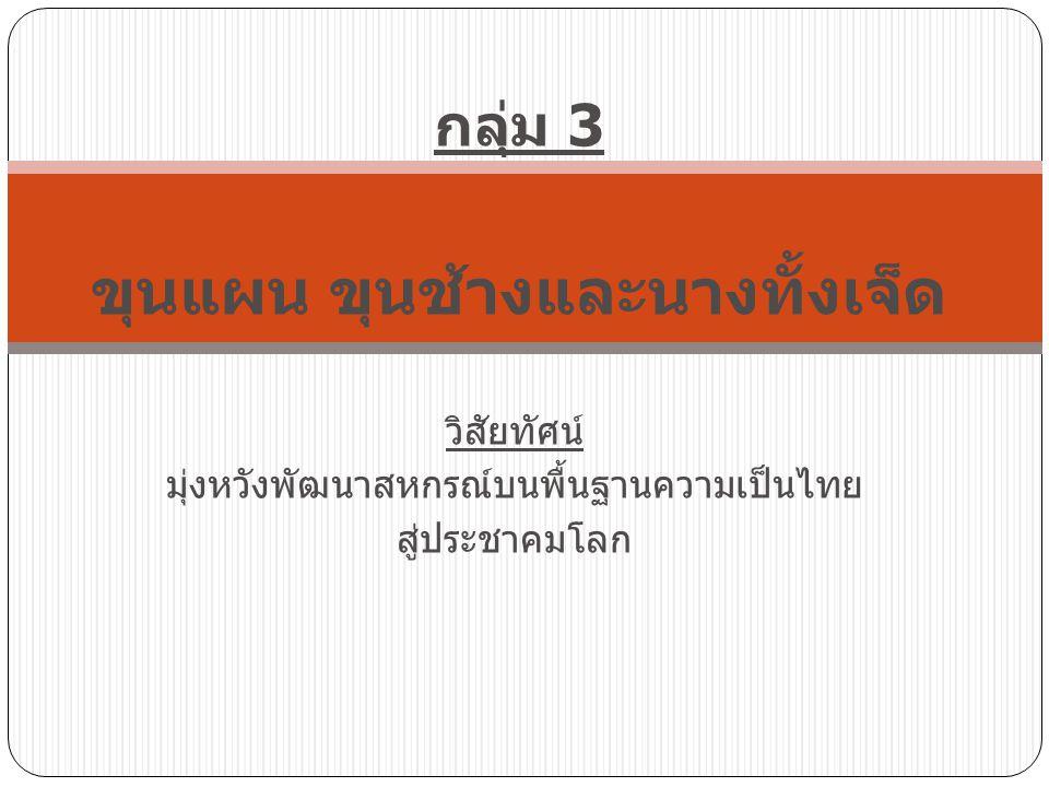วิสัยทัศน์ มุ่งหวังพัฒนาสหกรณ์บนพื้นฐานความเป็นไทย สู่ประชาคมโลก กลุ่ม 3 ขุนแผน ขุนช้างและนางทั้งเจ็ด