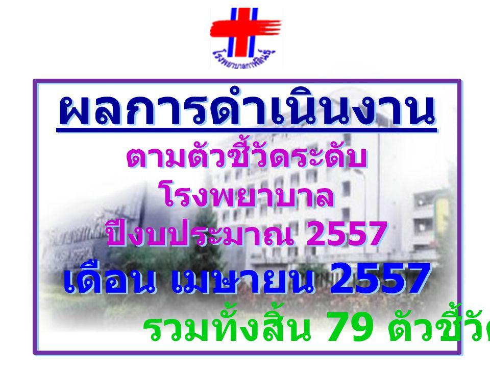 ผลการดำเนินงาน ตามตัวชี้วัดระดับ โรงพยาบาล ปีงบประมาณ 2557 เดือน เมษายน 2557 รวมทั้งสิ้น 79 ตัวชี้วัด