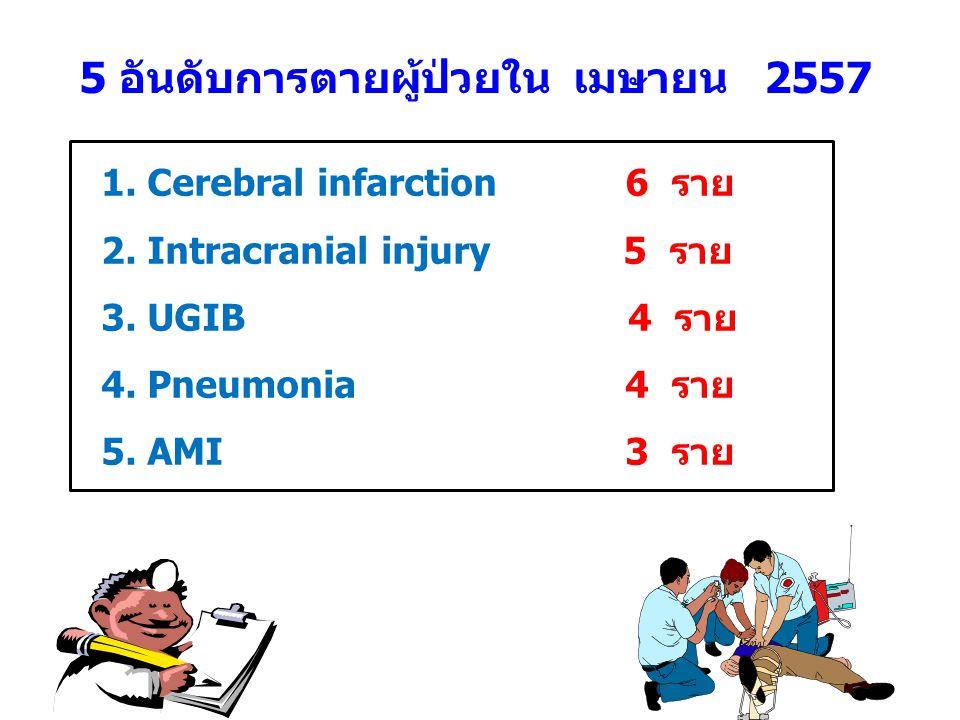 5 อันดับการตายผู้ป่วยใน เมษายน 2557 1. Cerebral infarction 6 ราย 2.