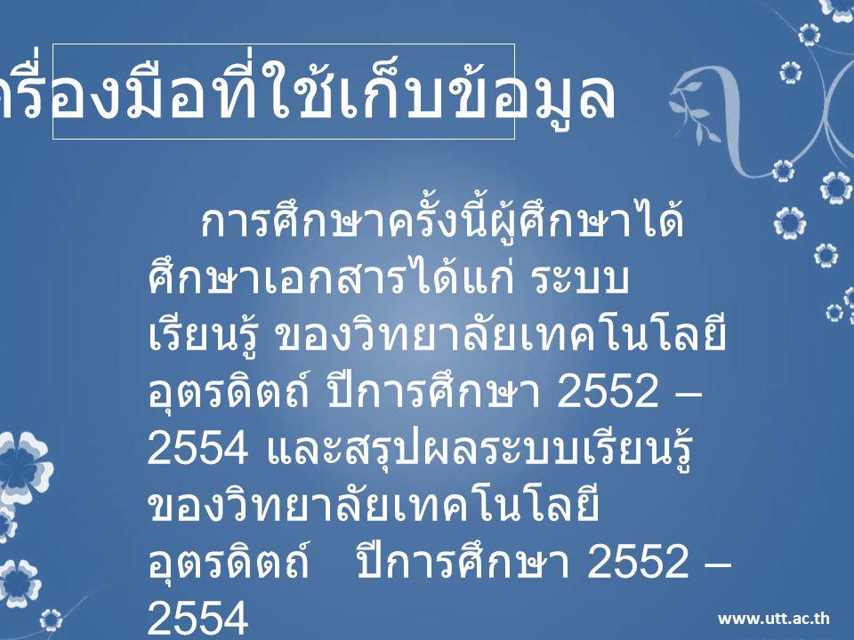 การศึกษาครั้งนี้ผู้ศึกษาได้ ศึกษาเอกสารได้แก่ ระบบ เรียนรู้ ของวิทยาลัยเทคโนโลยี อุตรดิตถ์ ปีการศึกษา 2552 – 2554 และสรุปผลระบบเรียนรู้ ของวิทยาลัยเทคโนโลยี อุตรดิตถ์ ปีการศึกษา 2552 – 2554 เครื่องมือที่ใช้เก็บข้อมูล www.utt.ac.th