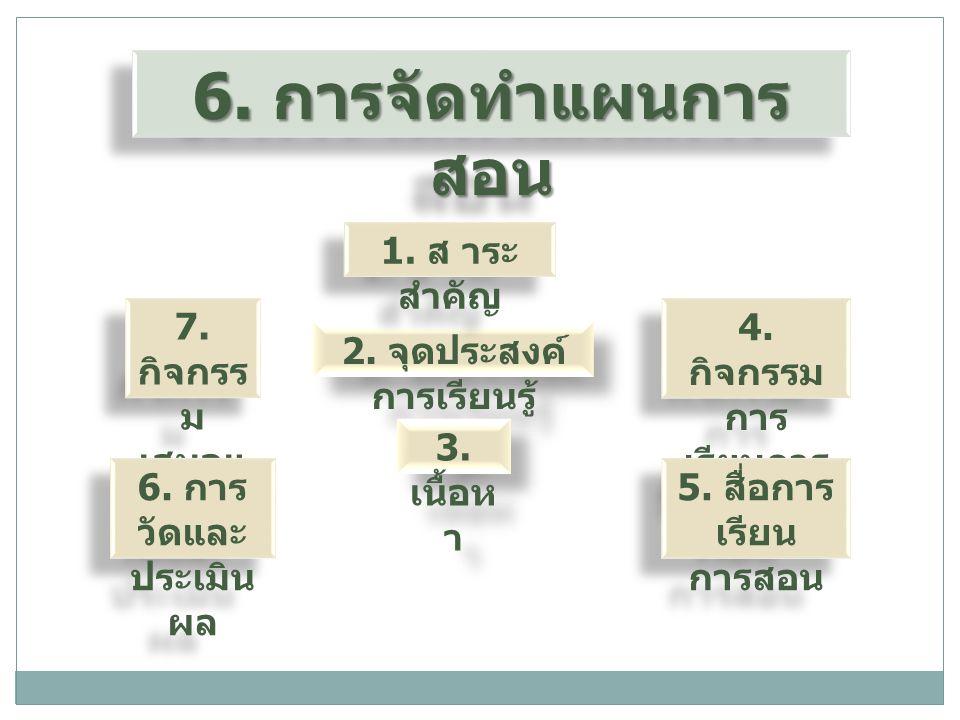 6. การจัดทำแผนการ สอน 2. จุดประสงค์ การเรียนรู้ 3. เนื้อห า 1. ส าระ สำคัญ 7. กิจกรร ม เสนอแ นะ 7. กิจกรร ม เสนอแ นะ 6. การ วัดและ ประเมิน ผล 6. การ ว