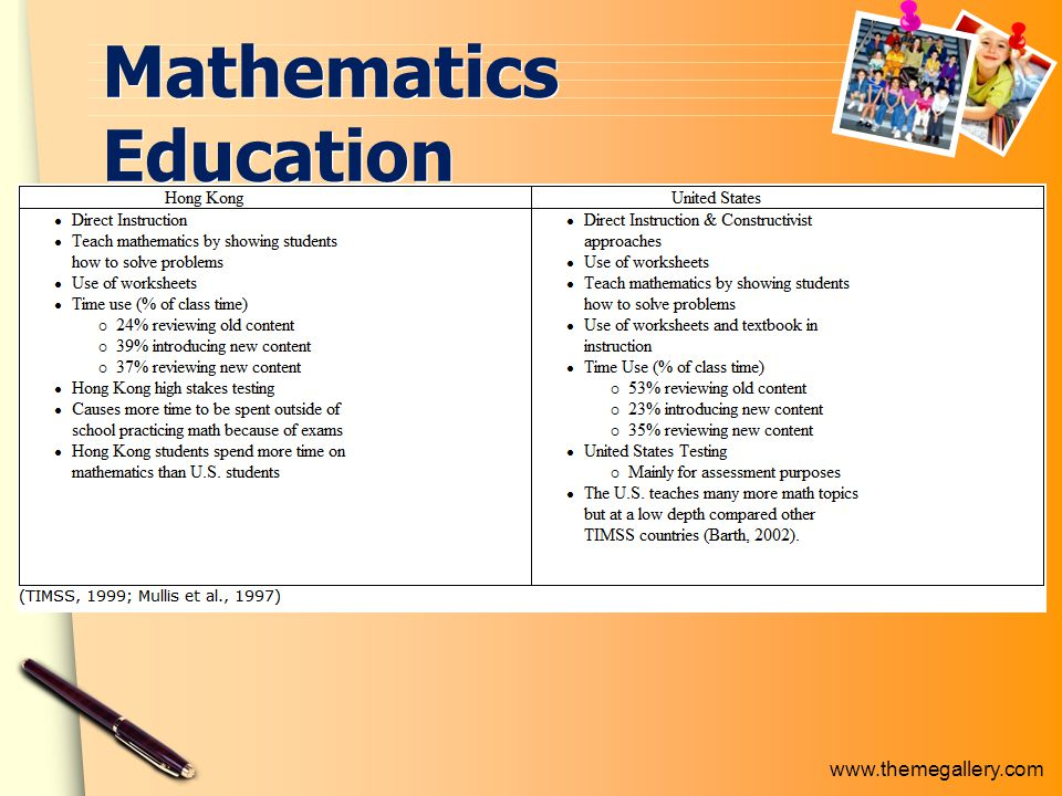 www.themegallery.com Mathematics Education