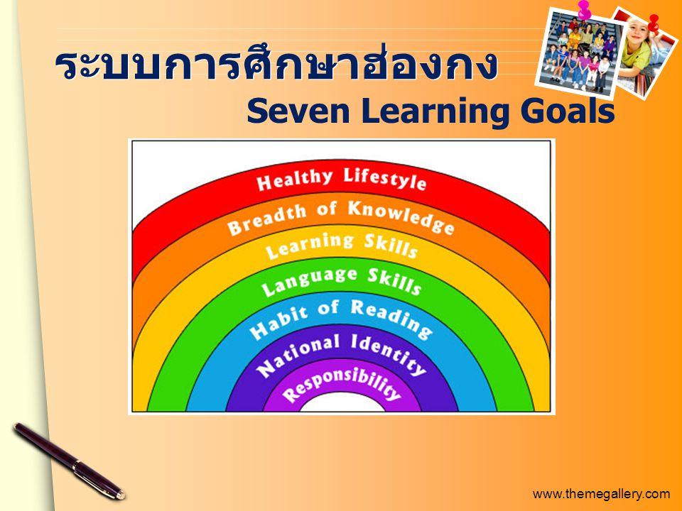 www.themegallery.com ระบบการศึกษาฮ่องกง Seven Learning Goals