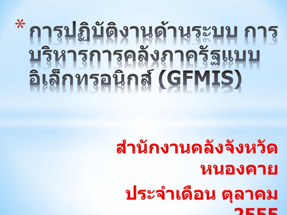 สำนักงานคลังจังหวัด หนองคาย ประจำเดือน ตุลาคม 2555 ปีงบประมาณ พ. ศ. 2556