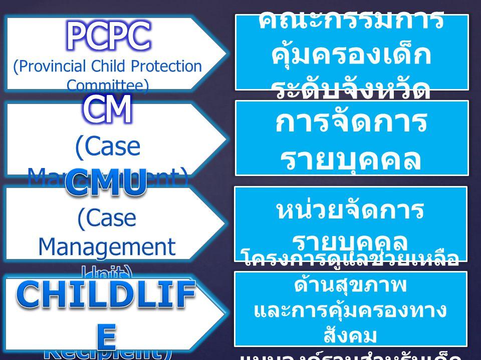 คณะกรรมการ คุ้มครองเด็ก ระดับจังหวัด การจัดการ รายบุคคล หน่วยจัดการ รายบุคคล โครงการดูแลช่วยเหลือ ด้านสุขภาพ และการคุ้มครองทาง สังคม แบบองค์รวมสำหรับเด็ก