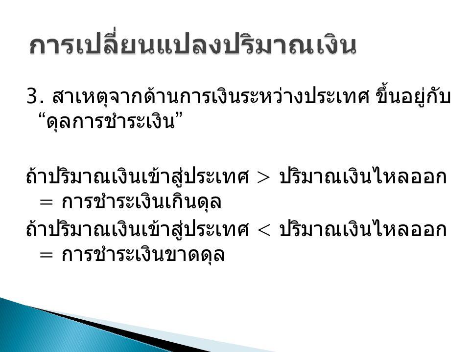 การวัดปริมาณเงินในประเทศไทย การวัดตามความหมายอย่างแคบ (M1) คือ ธนบัตร เหรียญกษาปณ์ เงินฝากกระแสรายวัน การวัดปริมาณเงินอย่างกว้าง (M2) 1.