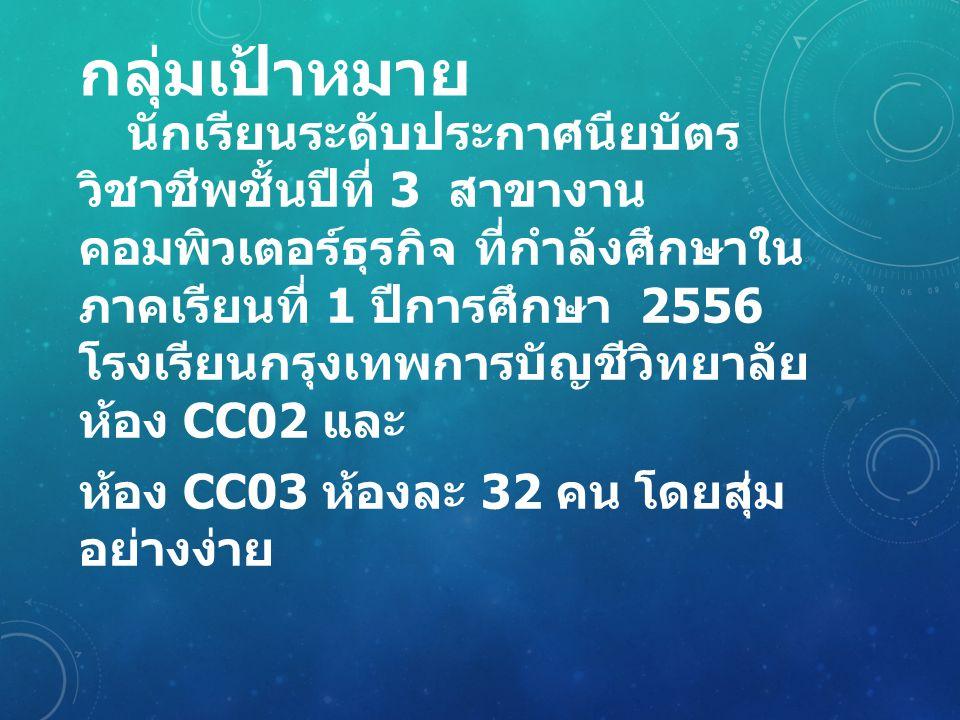กลุ่มเป้าหมาย นักเรียนระดับประกาศนียบัตร วิชาชีพชั้นปีที่ 3 สาขางาน คอมพิวเตอร์ธุรกิจ ที่กำลังศึกษาใน ภาคเรียนที่ 1 ปีการศึกษา 2556 โรงเรียนกรุงเทพการบัญชีวิทยาลัย ห้อง CC02 และ ห้อง CC03 ห้องละ 32 คน โดยสุ่ม อย่างง่าย