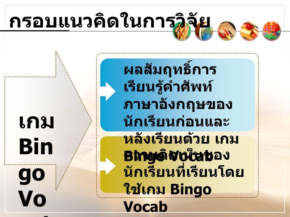 กรอบแนวคิดในการวิจัย เกม Bin go Vo cab ความคิดเห็นของ นักเรียนที่เรียนโดย ใช้เกม Bingo Vocab ผลสัมฤทธิ์การ เรียนรู้คำศัพท์ ภาษาอังกฤษของ นักเรียนก่อนแ