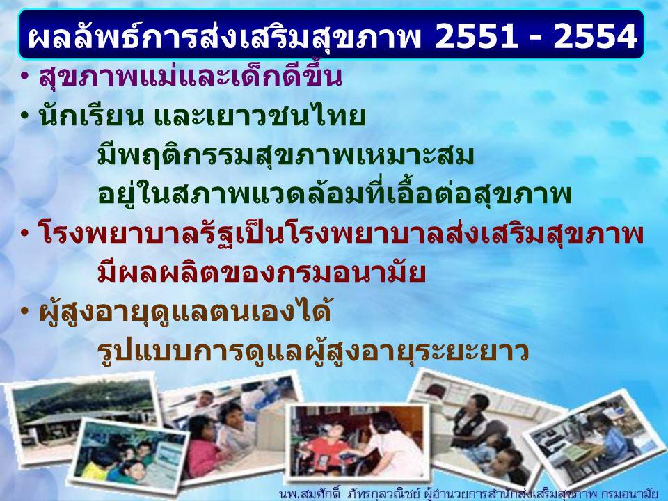 ผลลัพธ์การส่งเสริมสุขภาพ 2551 - 2554 สุขภาพแม่และเด็กดีขึ้น นักเรียน และเยาวชนไทย มีพฤติกรรมสุขภาพเหมาะสม อยู่ในสภาพแวดล้อมที่เอื้อต่อสุขภาพ โรงพยาบาลรัฐเป็นโรงพยาบาลส่งเสริมสุขภาพ มีผลผลิตของกรมอนามัย ผู้สูงอายุดูแลตนเองได้ รูปแบบการดูแลผู้สูงอายุระยะยาว