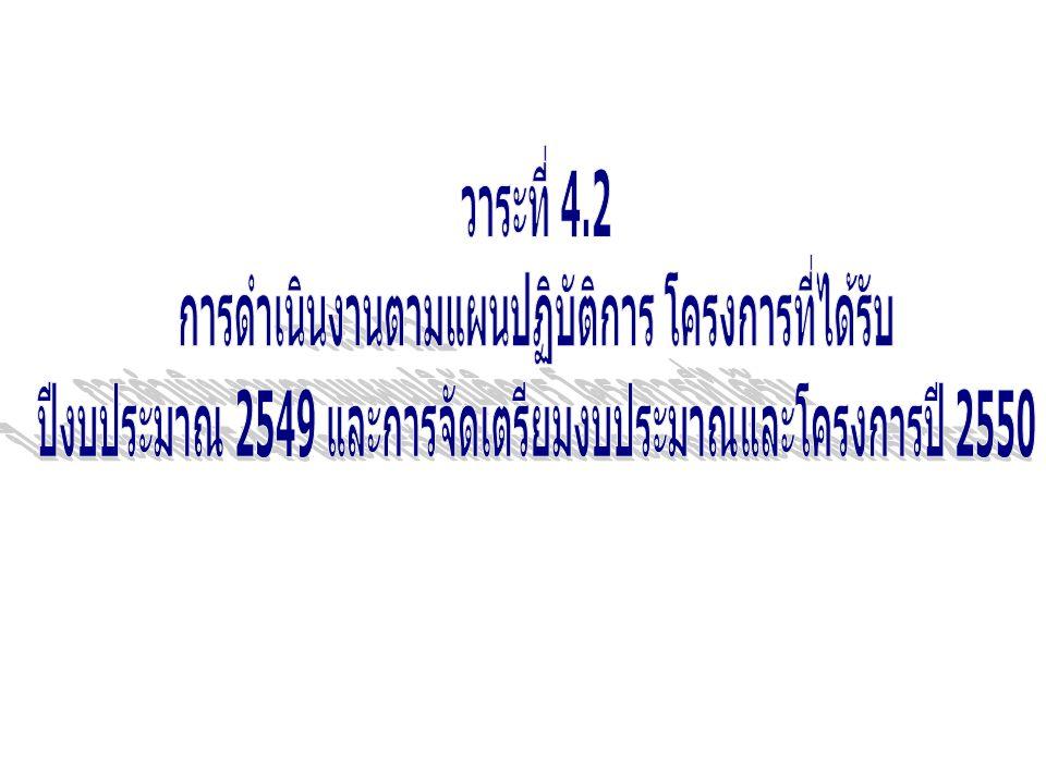 การเบิกจ่ายเงิน งบรายจ่ายอื่น ปีงบฯ 2549( งบ ปกติ ) งปม.ก่อหนี้ผูกพัน 9.
