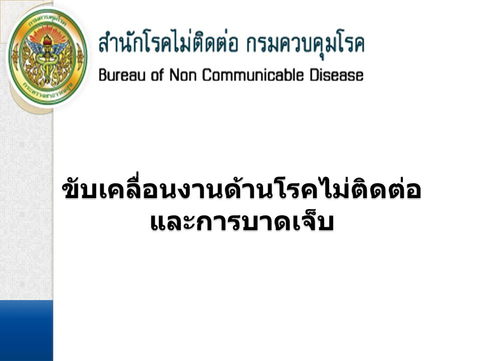 ลดตายก่อน วัยอันควร จากโรค NCDs 25% ลดการ บริโภค เครื่องดื่ม แอลกอฮอล์ 10 % ลดการขาด กิจกรรม ทางกาย 10 % ลดการ บริโภคยาสูบ 30 % ลดการ บริโภคเกลือ/ โซเดียม 30% ลดภาวะความ ดันโลหิตสูง 25 % ลดภาวะความ ดันโลหิตสูง 25 % ภาวะเบาหวาน และอ้วนไม่ให้ เพิ่ม ยาและ เทคโนโลยีที่ จำเป็น ครอบคลุม 80% ผู้ที่เสี่ยงสูง ต่อ CVD ได้รับยาและ คำปรึกษา 50% สร้างเสริมสุขภาพ และวิถีชีวิตในประชากร ป้องกันการเกิดโรค ในกลุ่มเสี่ยงสูง ป้องกันและชะลอการดำเนินโรค สู่ภาวะแทรกซ้อนและการเป็นซ้ำ ลดพฤติกรรม/ปัจจัยเสี่ยงในประชากร  ตำบลจัดการสุขภาพ  สถานที่ทำงาน/สปก.ปลอดโรค ปลอดภัยฯ  การบังคับใช้กฎหมาย (สุรา บุหรี่) ลดพฤติกรรม/ปัจจัยเสี่ยงในประชากร  ตำบลจัดการสุขภาพ  สถานที่ทำงาน/สปก.ปลอดโรค ปลอดภัยฯ  การบังคับใช้กฎหมาย (สุรา บุหรี่) พัฒนาการจัดการโรคและลดเสี่ยงรายบุคคล  คลินิก NCD คุณภาพ  การประเมินและจัดการโอกาสเสี่ยงต่อ CVD พัฒนาการจัดการโรคและลดเสี่ยงรายบุคคล  คลินิก NCD คุณภาพ  การประเมินและจัดการโอกาสเสี่ยงต่อ CVD DHS + system manager ระดับจังหวัด/อำเภอ กรม คร.