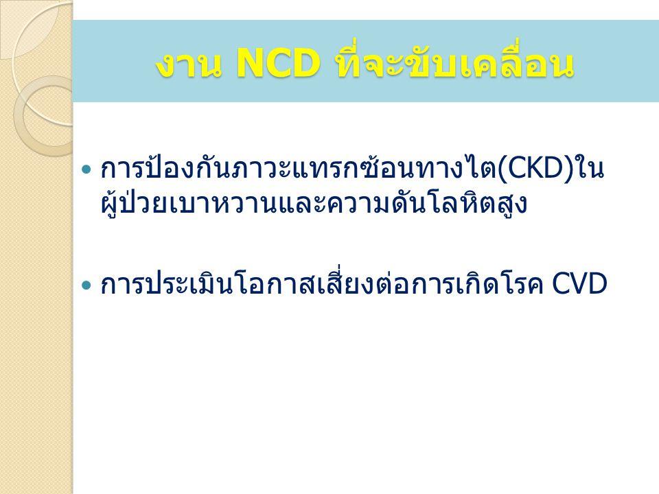งาน NCD ที่จะขับเคลื่อน การป้องกันภาวะแทรกซ้อนทางไต(CKD)ใน ผู้ป่วยเบาหวานและความดันโลหิตสูง การประเมินโอกาสเสี่ยงต่อการเกิดโรค CVD