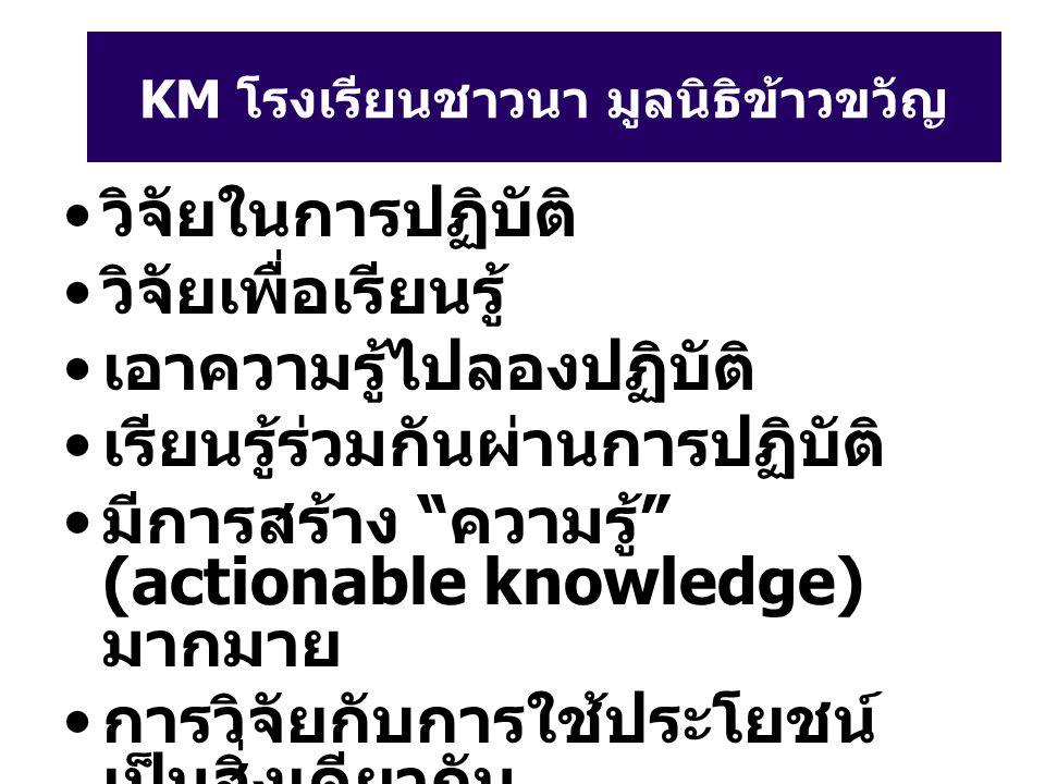 KM โรงเรียนชาวนา มูลนิธิข้าวขวัญ วิจัยในการปฏิบัติ วิจัยเพื่อเรียนรู้ เอาความรู้ไปลองปฏิบัติ เรียนรู้ร่วมกันผ่านการปฏิบัติ มีการสร้าง ความรู้ (actionable knowledge) มากมาย การวิจัยกับการใช้ประโยชน์ เป็นสิ่งเดียวกัน