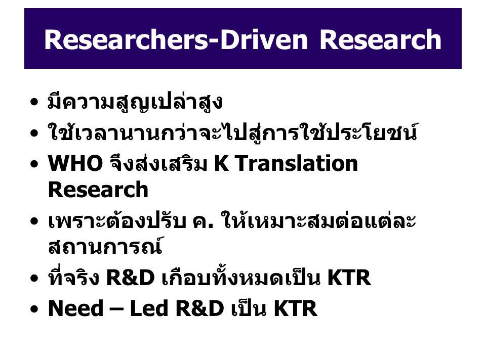 Researchers-Driven Research มีความสูญเปล่าสูง ใช้เวลานานกว่าจะไปสู่การใช้ประโยชน์ WHO จึงส่งเสริม K Translation Research เพราะต้องปรับ ค.