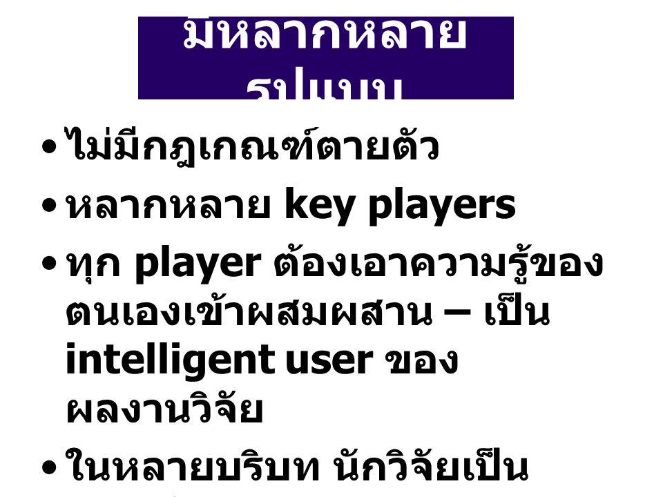 มีหลากหลาย รูปแบบ ไม่มีกฎเกณฑ์ตายตัว หลากหลาย key players ทุก player ต้องเอาความรู้ของ ตนเองเข้าผสมผสาน – เป็น intelligent user ของ ผลงานวิจัย ในหลายบริบท นักวิจัยเป็น คุณอำนวย (facilitator)