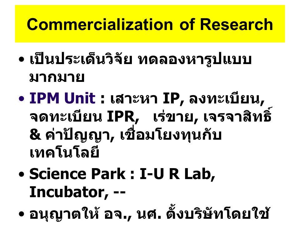 Commercialization of Research เป็นประเด็นวิจัย ทดลองหารูปแบบ มากมาย IPM Unit : เสาะหา IP, ลงทะเบียน, จดทะเบียน IPR, เร่ขาย, เจรจาสิทธิ์ & ค่าปัญญา, เชื่อมโยงทุนกับ เทคโนโลยี Science Park : I-U R Lab, Incubator, -- อนุญาตให้ อจ., นศ.