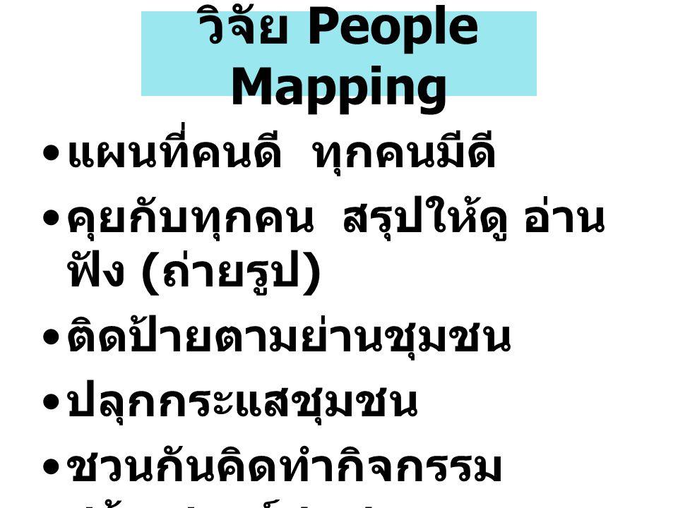 วิจัย People Mapping แผนที่คนดี ทุกคนมีดี คุยกับทุกคน สรุปให้ดู อ่าน ฟัง ( ถ่ายรูป ) ติดป้ายตามย่านชุมชน ปลุกกระแสชุมชน ชวนกันคิดทำกิจกรรม สร้างสรรค์ชุมชน