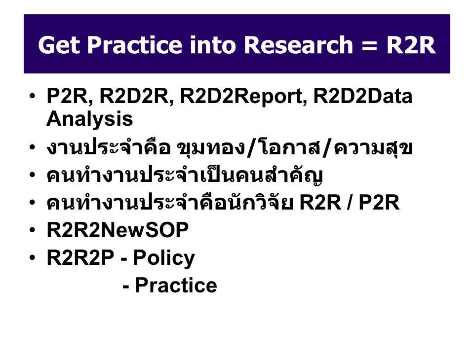 Get Practice into Research = R2R P2R, R2D2R, R2D2Report, R2D2Data Analysis งานประจำคือ ขุมทอง / โอกาส / ความสุข คนทำงานประจำเป็นคนสำคัญ คนทำงานประจำคือนักวิจัย R2R / P2R R2R2NewSOP R2R2P - Policy - Practice