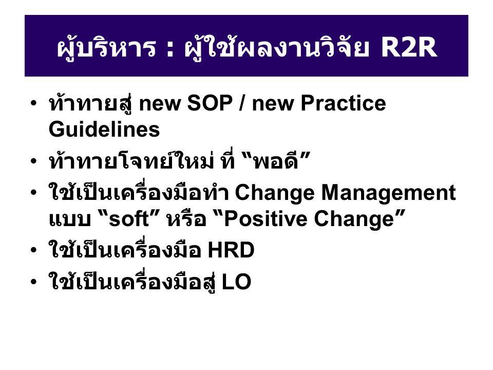 ผู้บริหาร : ผู้ใช้ผลงานวิจัย R2R ท้าทายสู่ new SOP / new Practice Guidelines ท้าทายโจทย์ใหม่ ที่ พอดี ใช้เป็นเครื่องมือทำ Change Management แบบ soft หรือ Positive Change ใช้เป็นเครื่องมือ HRD ใช้เป็นเครื่องมือสู่ LO